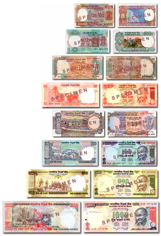 Evaluate the developments in the forex market in india
